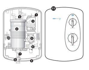 Aquatronic 1 Plus Electric Shower Spares