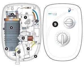 Aquatronic 2 Ultra Electric Shower Spares