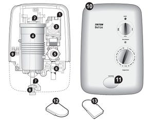 Belize Electric Shower Spares