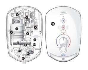 T100e Care Thermostatic Shower Spares